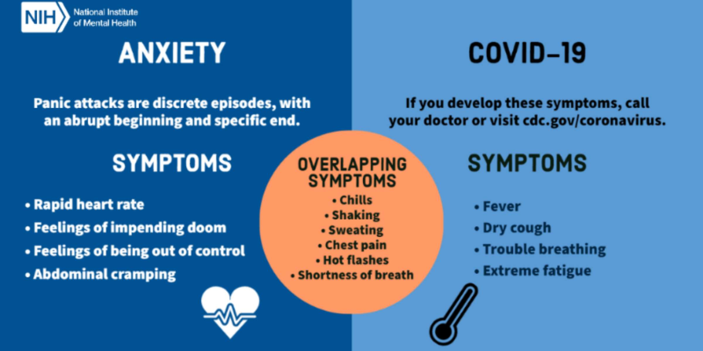 Occupational Health Services Coping with Stress
